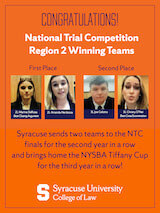 National Trial Competition Winners