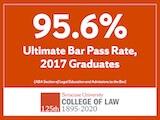 Bar_Passage_Rate_2017